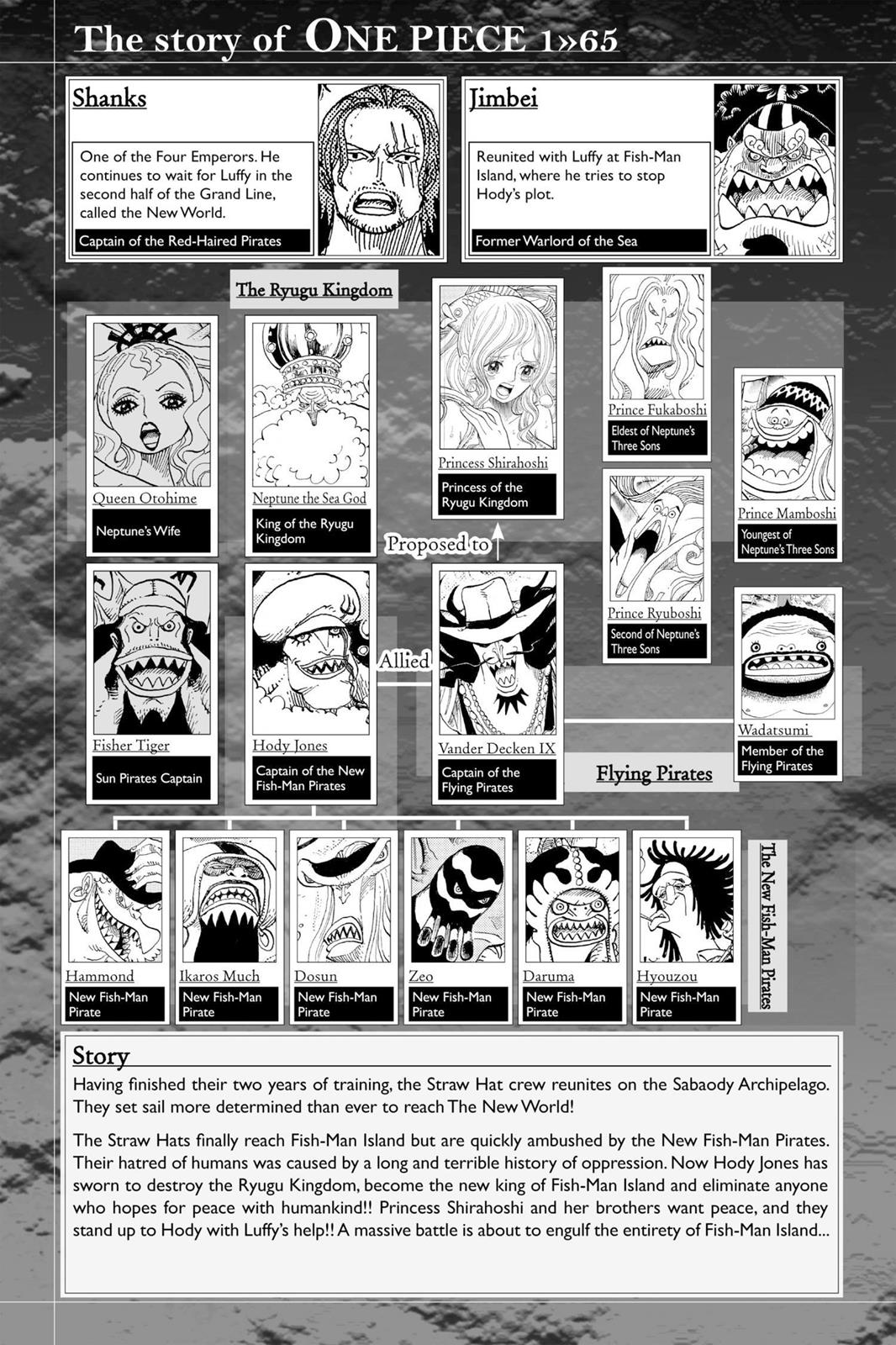 One Piece, Chapter 637 image 006