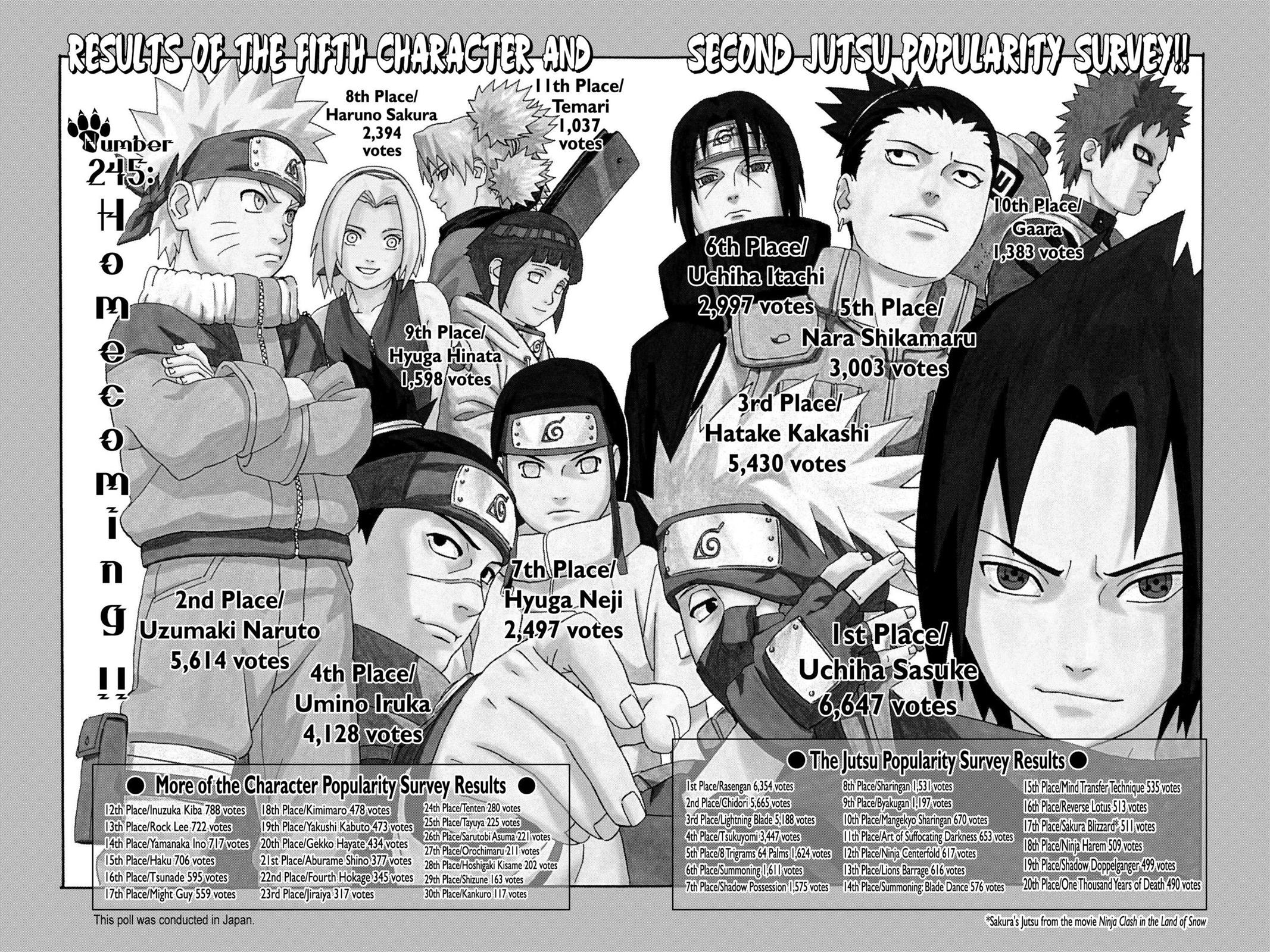 Naruto, Chapter 245 image 009
