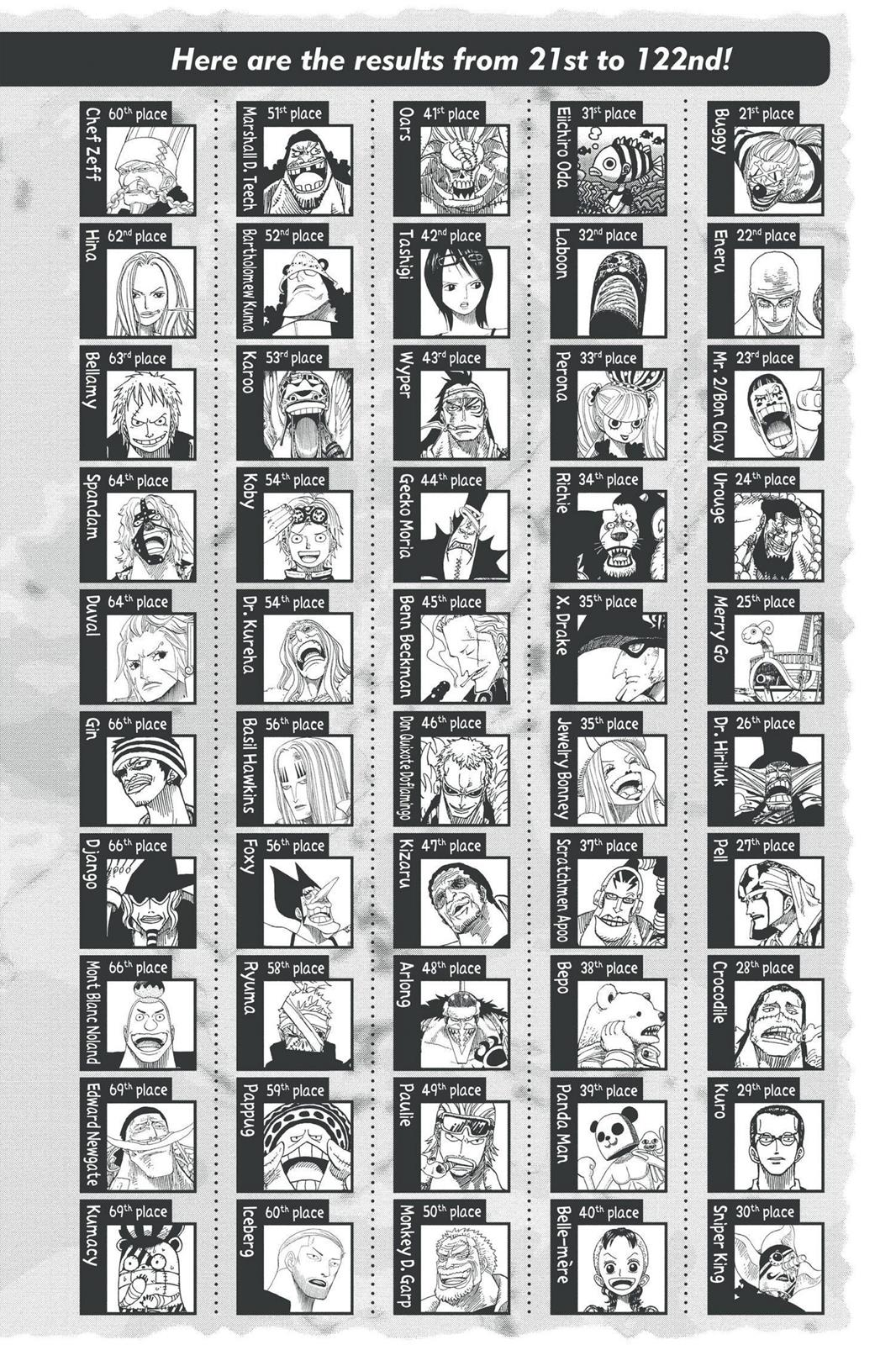 One Piece, Chapter 541 image 024