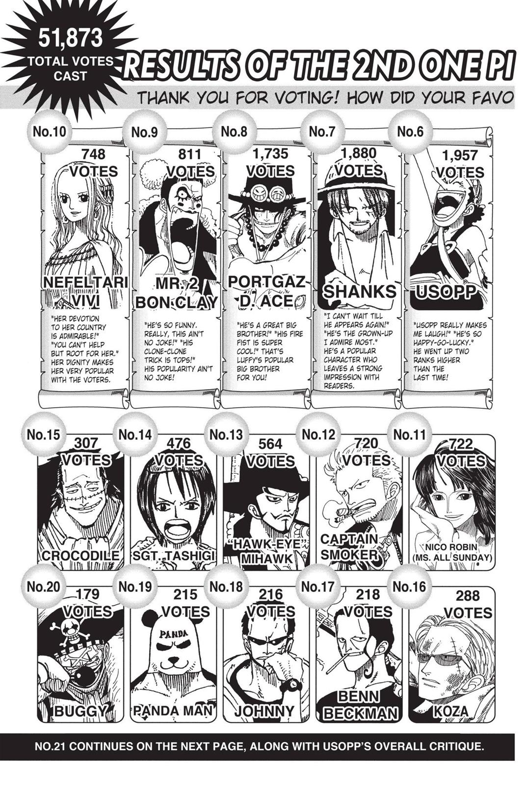 One Piece, Chapter 226 image 022
