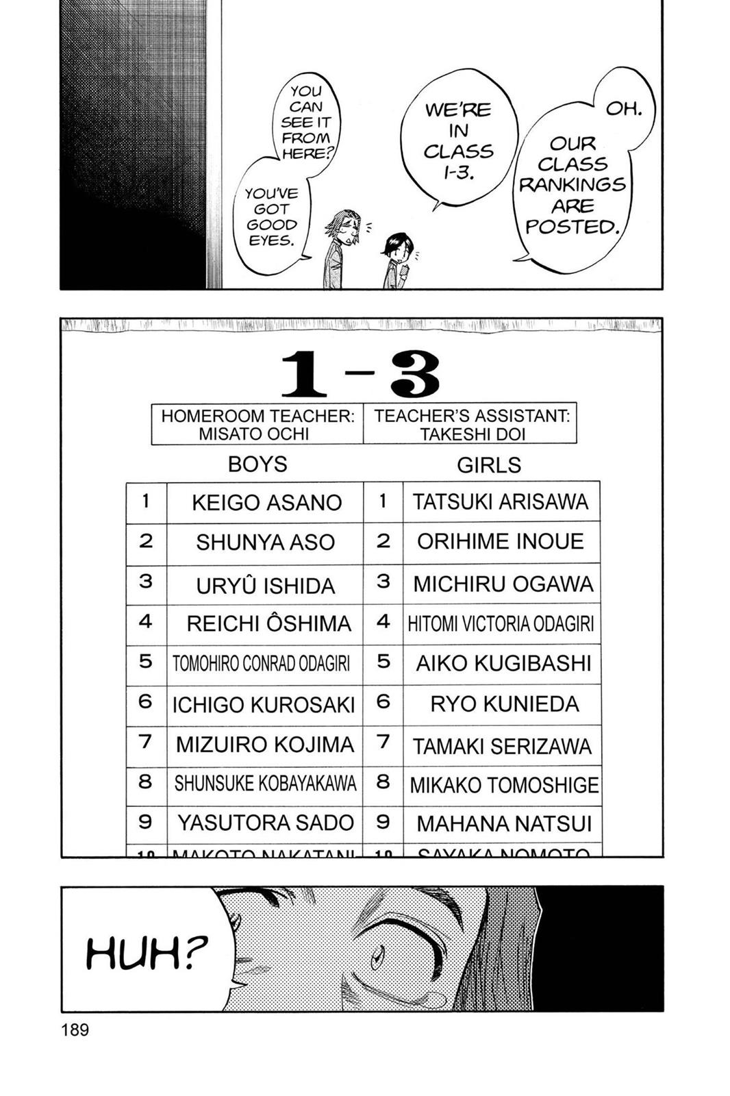 Bleach, Chapter 107.5 image 005