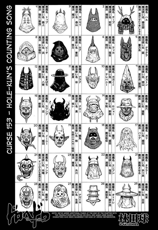 Dorohedoro, Chapter 153 image 002
