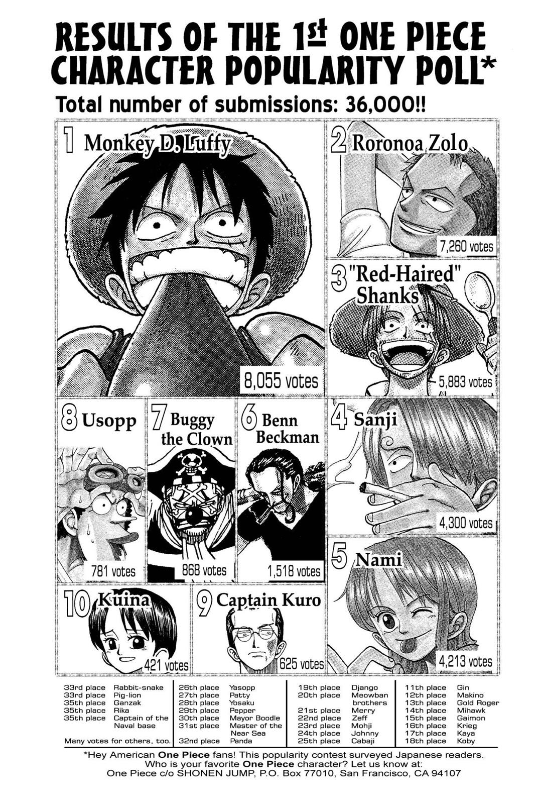 One Piece, Chapter 60 image 020