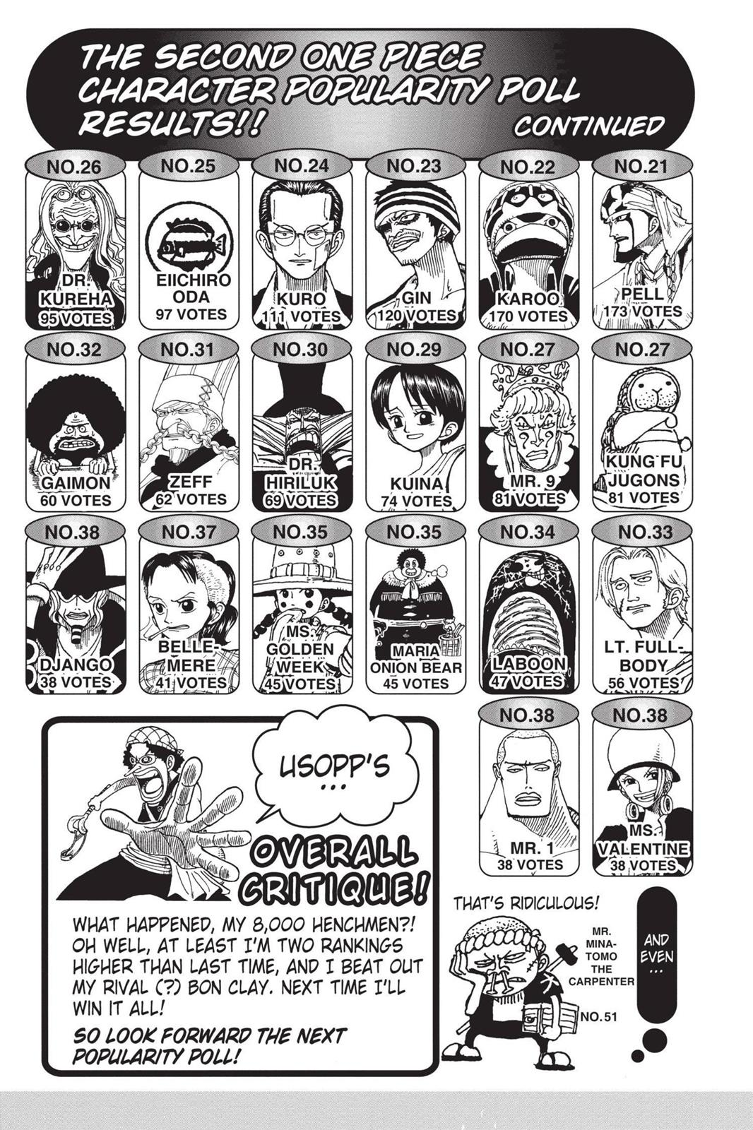One Piece, Chapter 226 image 023